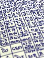 Vài suy nghĩ về việc học chữ Phạn trong các Học Viện Phật Giáo Việt Nam